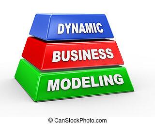 dinamico, modellistica, 3d, affari