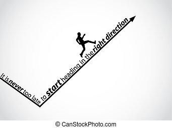 direzione, concetto, arte, freccia, testo, motivazionale, -, esso, illustrazione, su, tardi, inizio, correndo, destra, disegno, mai, citazione, appassionato, intestazione, uomo
