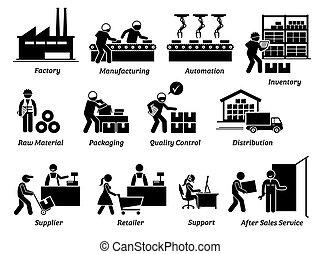 distributore, icone, fabbrica, processo, set., dettagliante, manifatturiero, fornitore, produzione