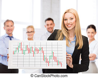 donna d'affari, asse, forex, grafico, esso