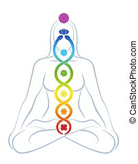 donna meditando, yoga, kundalini, serpente, chakras