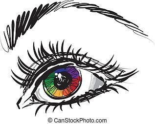 donna signora, occhio, illustrazione