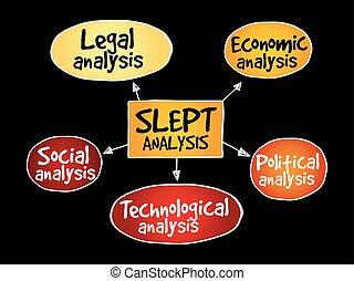 dormito, concetto, analisi