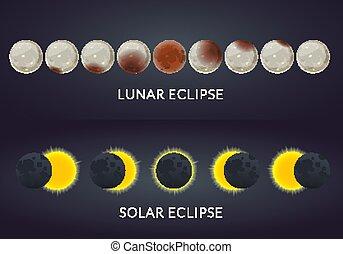 eclisse solare, fasi, fasi, lunare