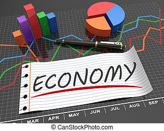 economico, budget