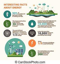 educativo, ecologia, manifesto, -, infographics, fatti