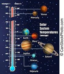 educativo, pianeti, sistema, diagramma, vettore, temperature, solare