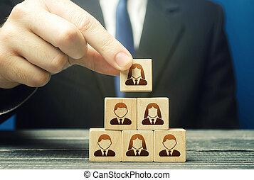 efficace, direzione, sbloccando, capital., nuovo, specialisti, creazione, potenziale, umano, optimal, condottiero, team., lavoro squadra, model., appuntamento, piantoni, suitable, affari, organizza