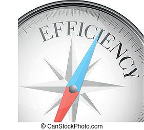 efficienza, bussola
