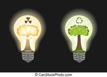 energia, sicuro