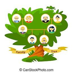 eredità, genealogical, depicted, parenti, tradizione, generazioni, vecchio, simbolo, scheme., connection., umano, ceppo, albero genealogico