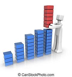 esecuzione, crescita, successo finanziario