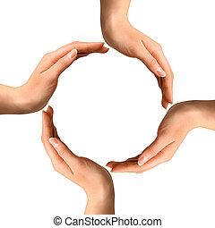 fabbricazione, cerchio, mani