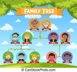 famiglia, generazione, diagramma, esposizione, albero, tre