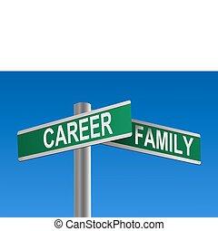 famiglia, vettore, carriera, incrocio