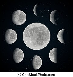 fase, set, luna