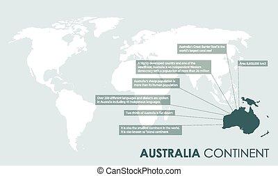 fatti, australiano, continente, backgrou