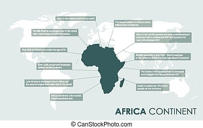 fatti, continente, fondo, africano