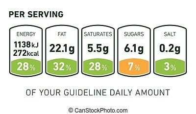 fatti, etichetta nutrizione