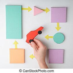 fatto, differente, acquisto, diagramma flusso, diagramma, colorare, automobile, blocchi