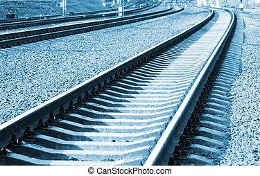 ferrovia, prospettiva
