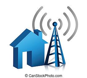 fili, casa, collegamento