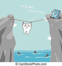 filo seta, risparmio, denti