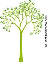 foglie, riciclaggio, albero, segno