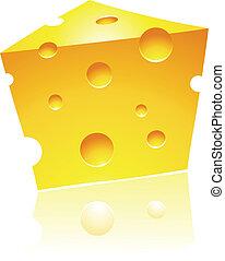 formaggio, cheddar, riflessione