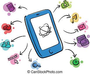 funzioni, smartphone