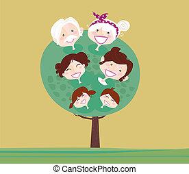 generazione, albero grande, famiglia