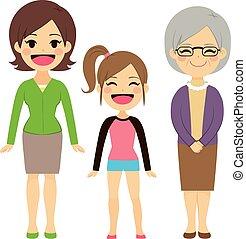 generazione, tre donne