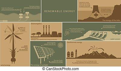 generi, energia rinnovabile, tutto