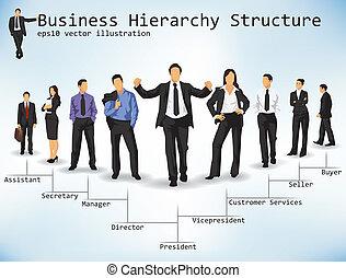 gerarchia, affari, struttura