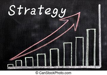 gesso, lavagna, scritto, tabelle, strategia