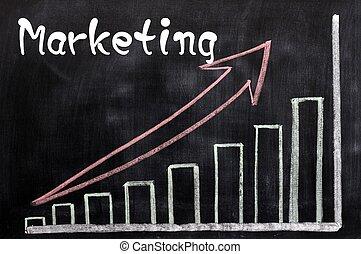 gesso, marketing, scritto, tabelle, lavagna
