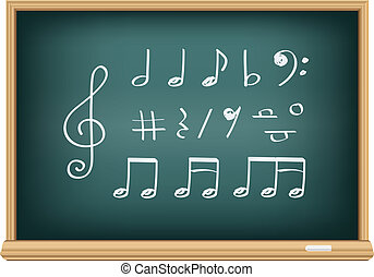 gesso, note, musica, disegno