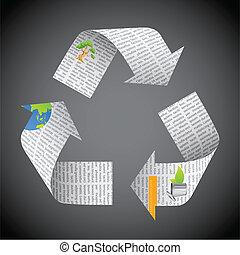 giornale, riciclare