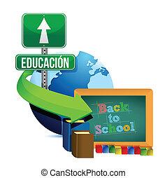 globo, concetto, educazione, spagnolo