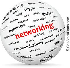 globo, networking