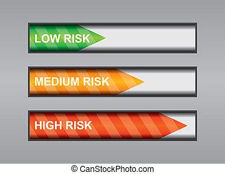 gradi, rischio