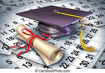 graduazione, tempo