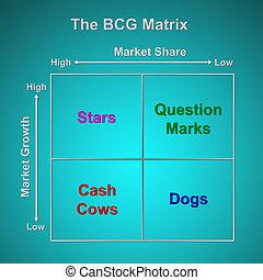 grafico, bcg, matrice, (marketing, concept)