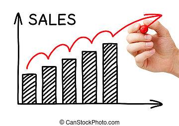 grafico, crescita, vendite