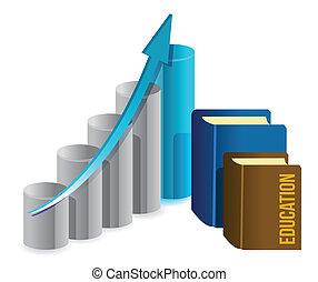 grafico, educazione, affari