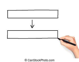 grafico, flusso, vuoto, mano, disegnato