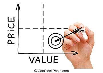 grafico, prezzo, concetto, valore
