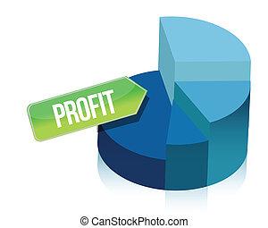 grafico, sopra, torta, profitto, illustrazione