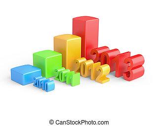 graph., affari