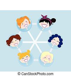 gruppo, rete, sociale